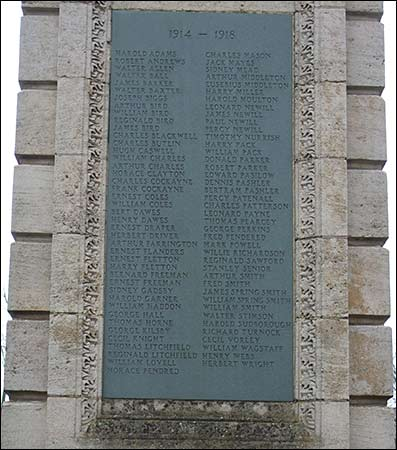 WWI panel opf names